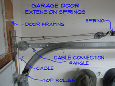 adjusting-garage-door-pic3