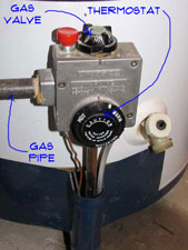 Where your gas valve is on your gas hot water heater
