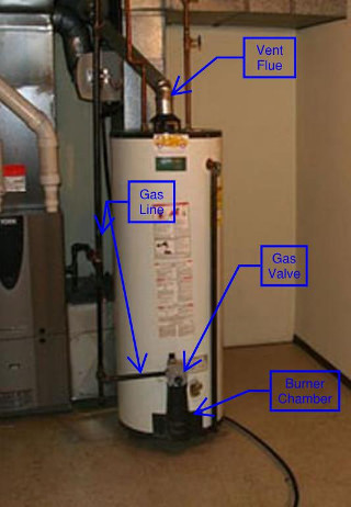 Standard gas hot water heater installed in basement.