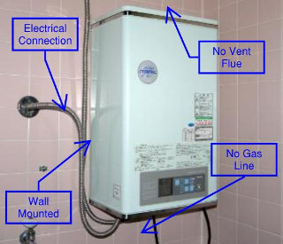Wall Mounted Tankless Water Heater